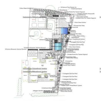 white gates project planting plan.jpg